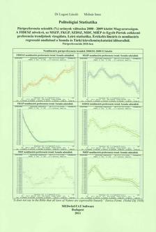 Dr. Lugosi L�szl� - Moln�r Imre - Politol�giai Statisztika