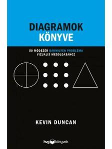 Kevin Dunvan - Diagramok k�nyve